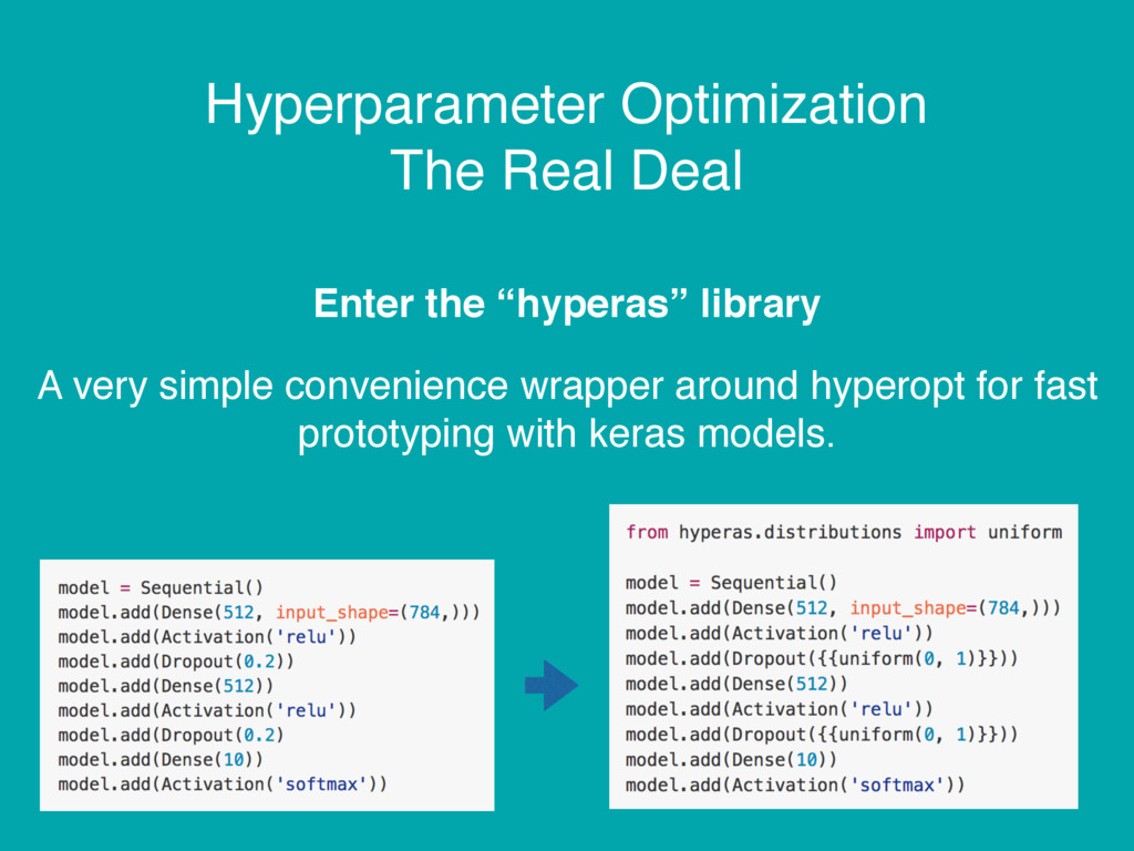 Hyperparameter Optimization The Real Deal Enter...