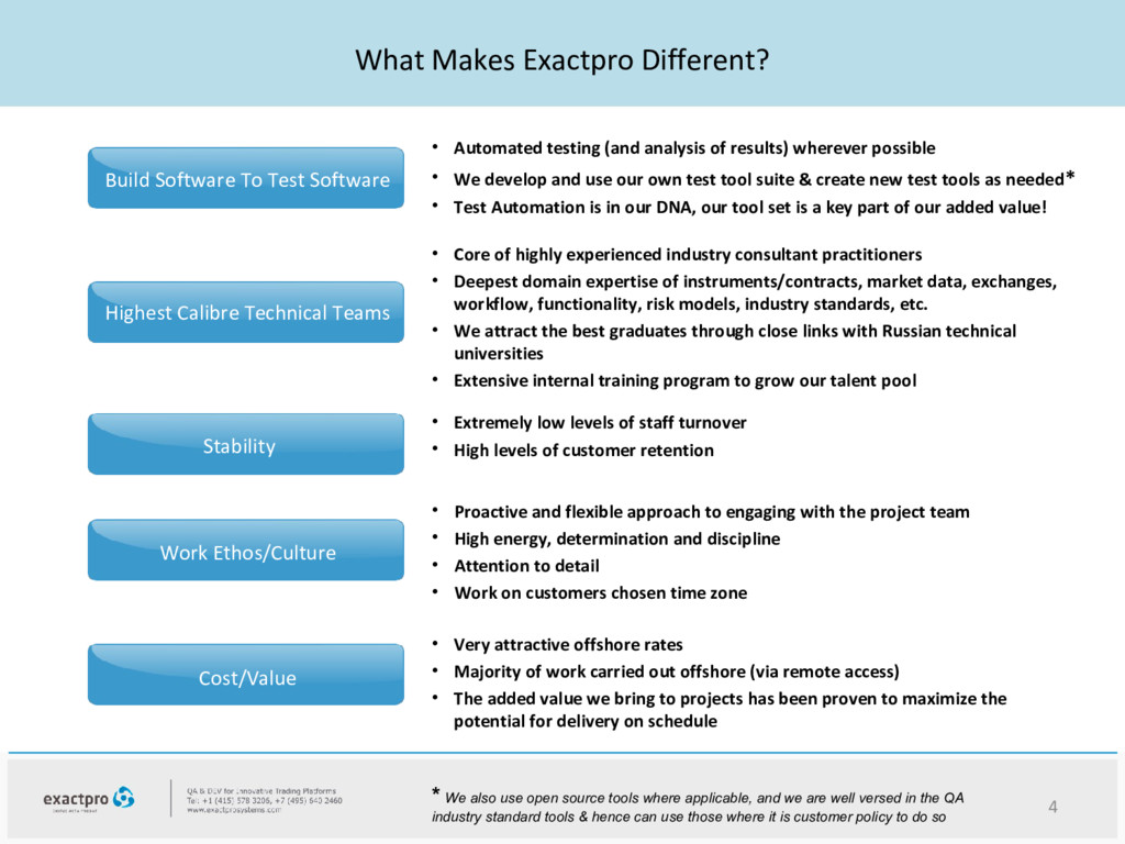 What Makes Exactpro Different? • Proactive and ...