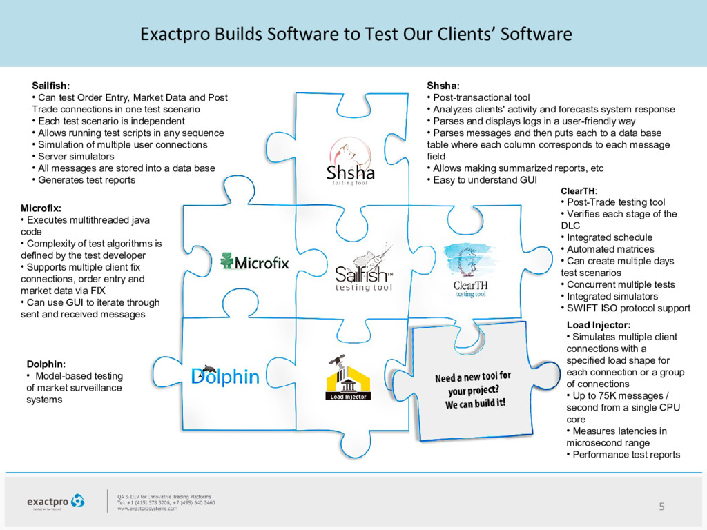 Exactpro Builds Software to Test Our Clients' S...