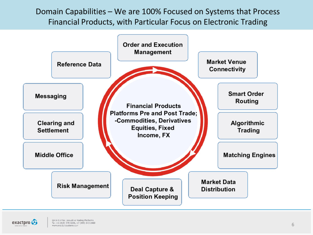 Domain Capabilities – We are 100% Focused on Sy...