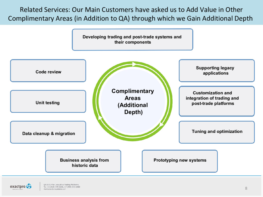 Related Services: Our Main Customers have asked...