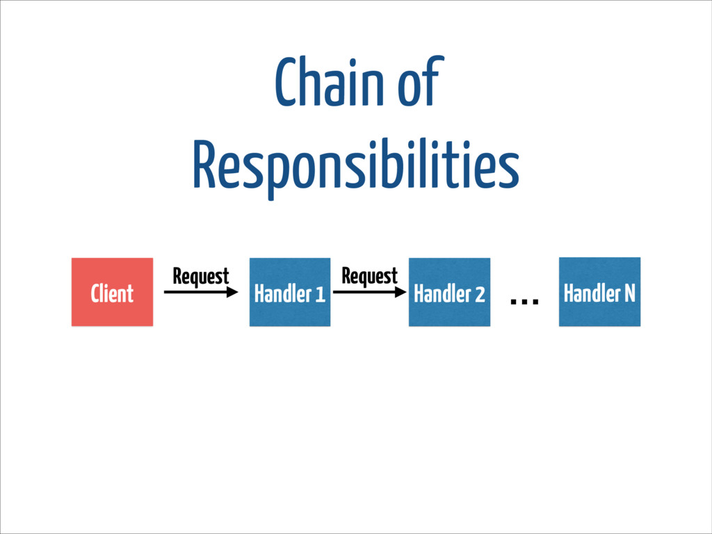 Client Handler 1 Request Handler 2 Request … Ha...