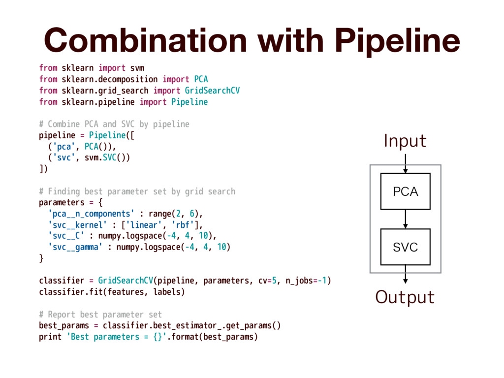 Combination with Pipeline from sklearn import s...