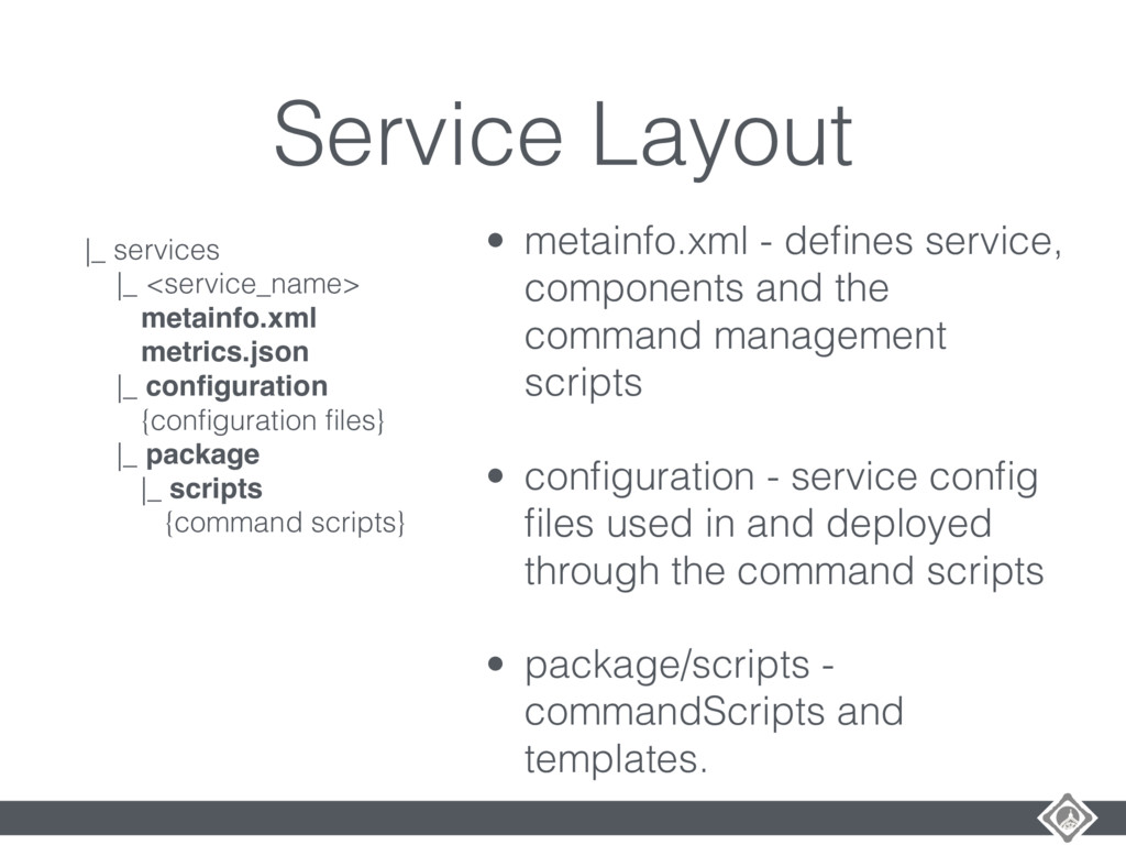 Service Layout |_ services |_ <service_name> me...