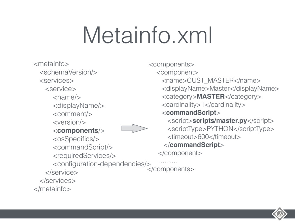 Metainfo.xml <metainfo> <schemaVersion/> <servi...