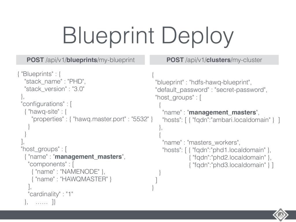 "Blueprint Deploy { ""Blueprints"" : { ""stack_name..."