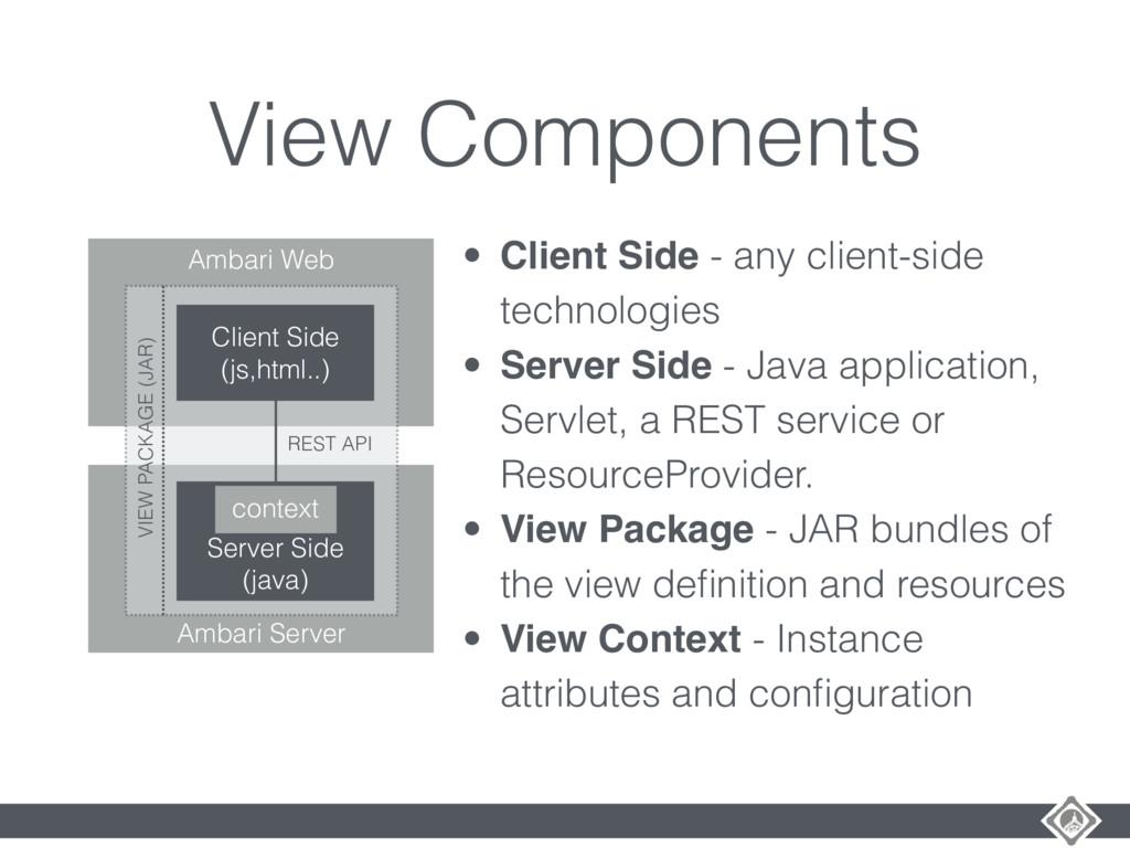 View Components Ambari Server Ambari Web Server...