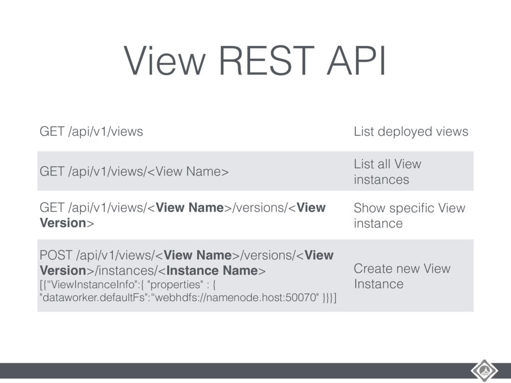View REST API GET /api/v1/views List deployed v...