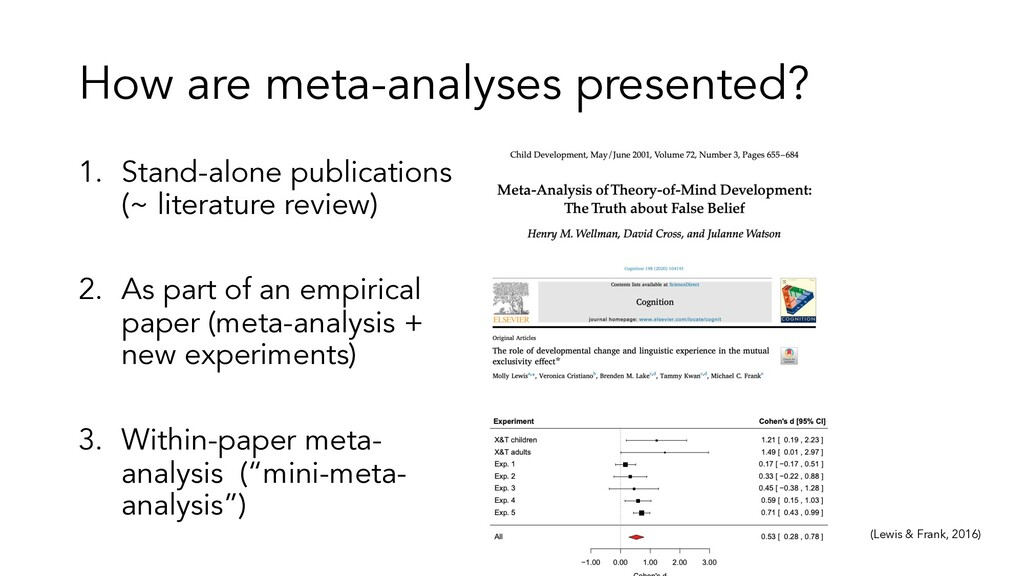 How are meta-analyses presented? 1. Stand-alone...