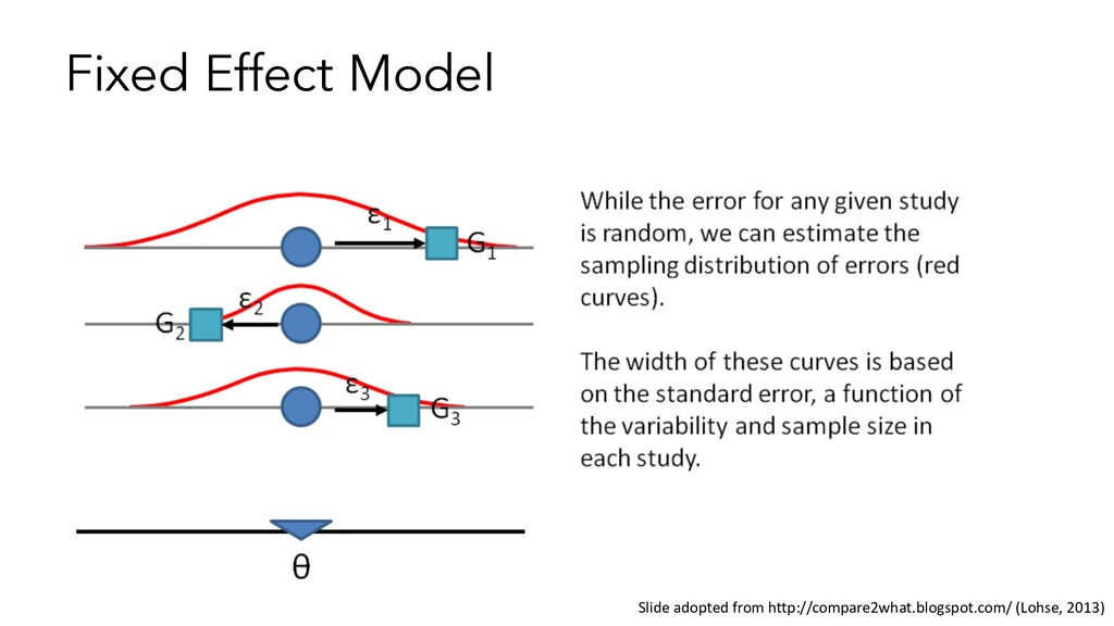 Fixed Effect Model Slide adopted from http://co...