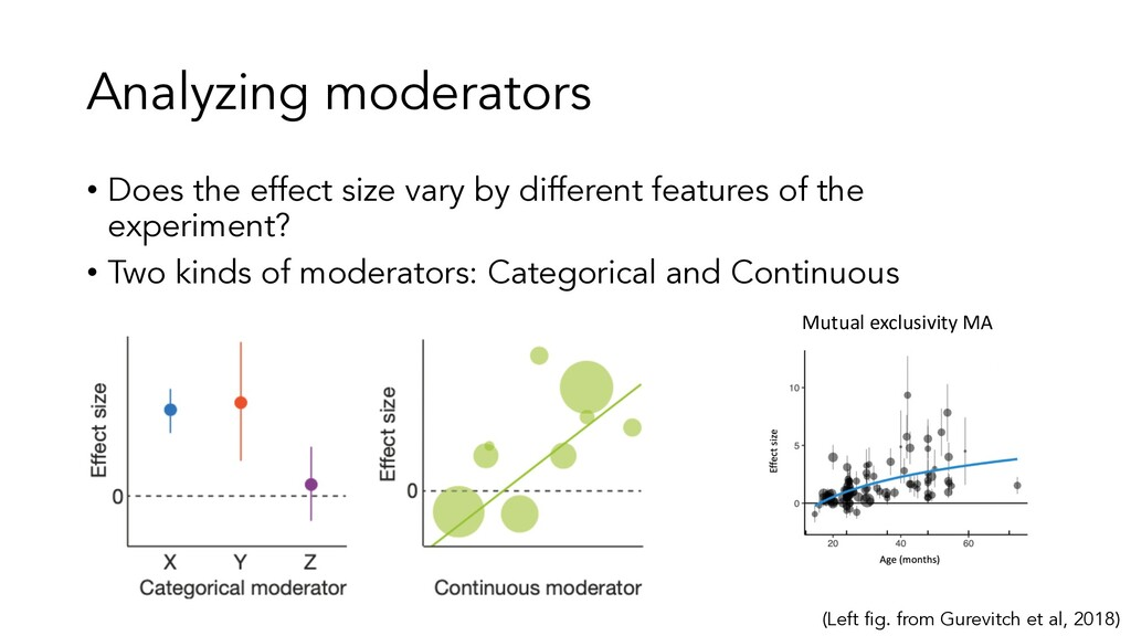 Analyzing moderators • Does the effect size var...