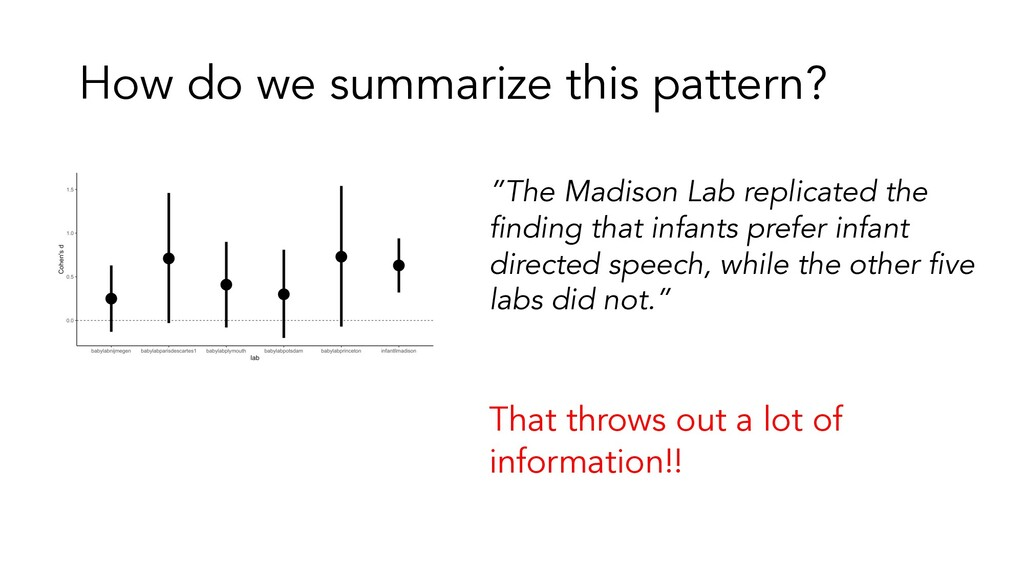 "How do we summarize this pattern? ""The Madison ..."