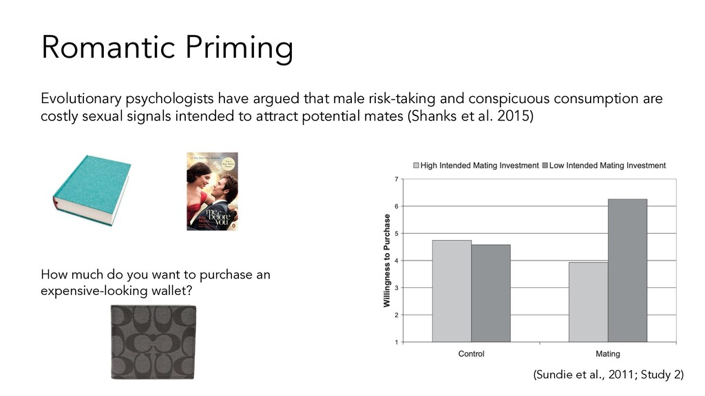 Romantic Priming (Sundie et al., 2011; Study 2)...