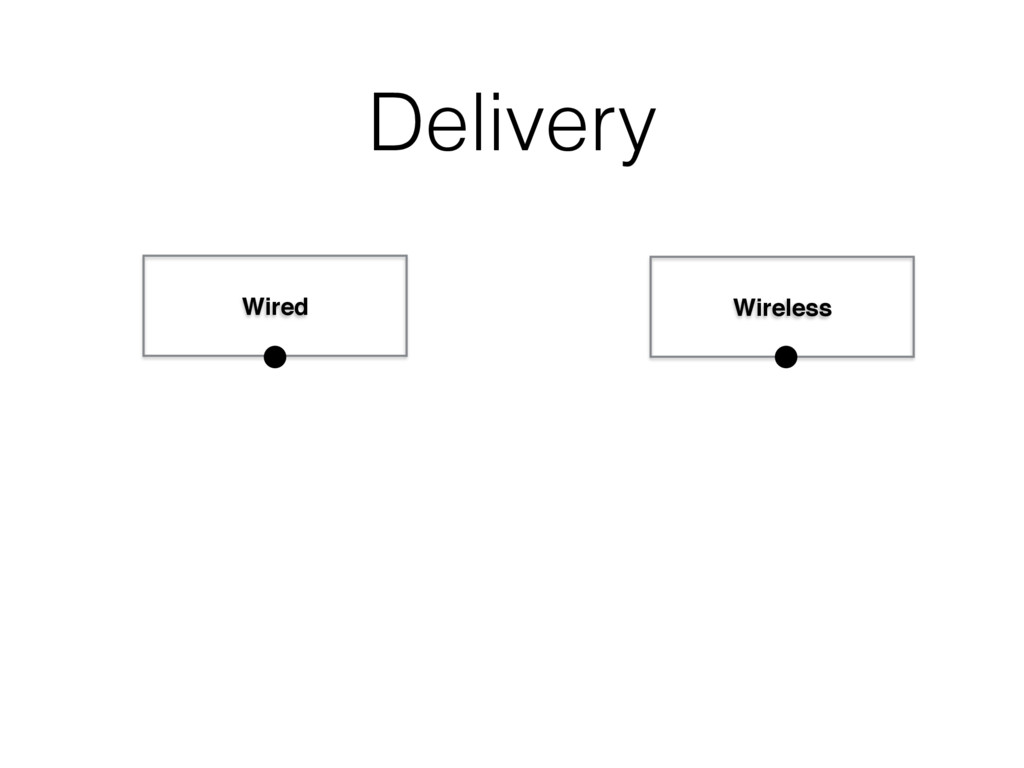Delivery Wired Wireless