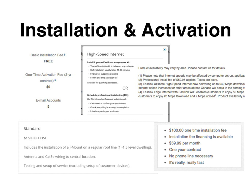 Installation & Activation