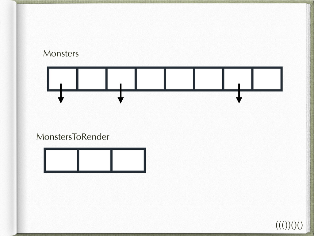 Monsters MonstersToRender ((())()()