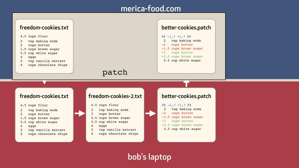 merica-food.com patch 4.5 cups flour 2 tsp baki...