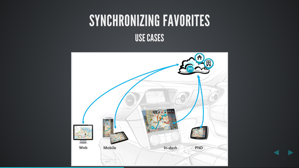 SYNCHRONIZING FAVORITES USE CASES