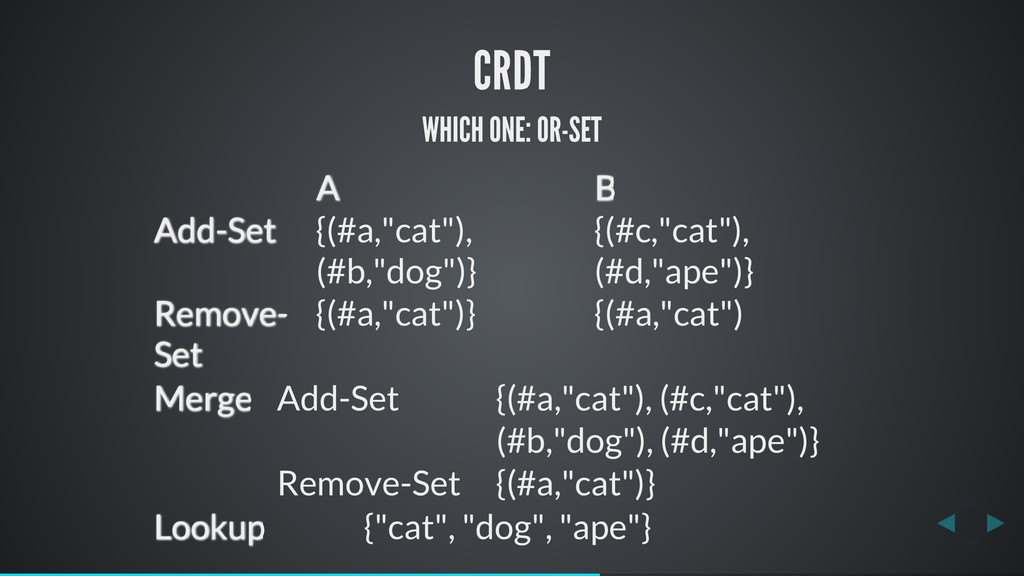 "CRDT WHICH ONE: OR-SET A B Add-Set {(#a,""cat""),..."