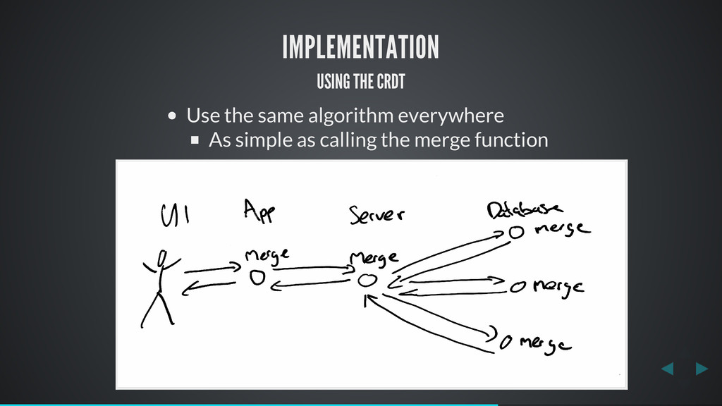 IMPLEMENTATION USING THE CRDT Use the same algo...
