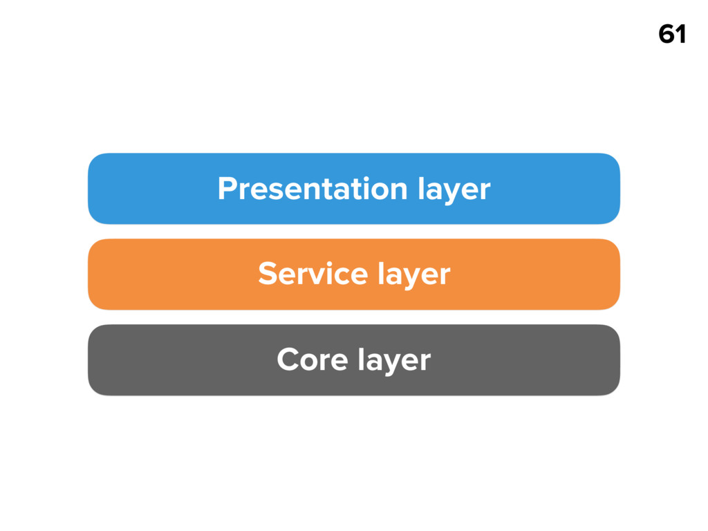 61 Presentation layer Service layer Core layer