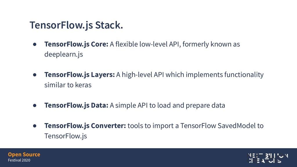 Open Source Festival 2020 TensorFlow.js Stack. ...