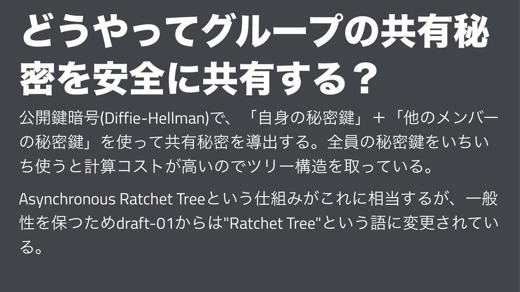 Ͳ͏ͬͯάϧʔϓͷڞ༗ൿ ີΛ҆શʹڞ༗͢Δʁ ެ։伴҉߸(Diffie-Hellman)Ͱ...