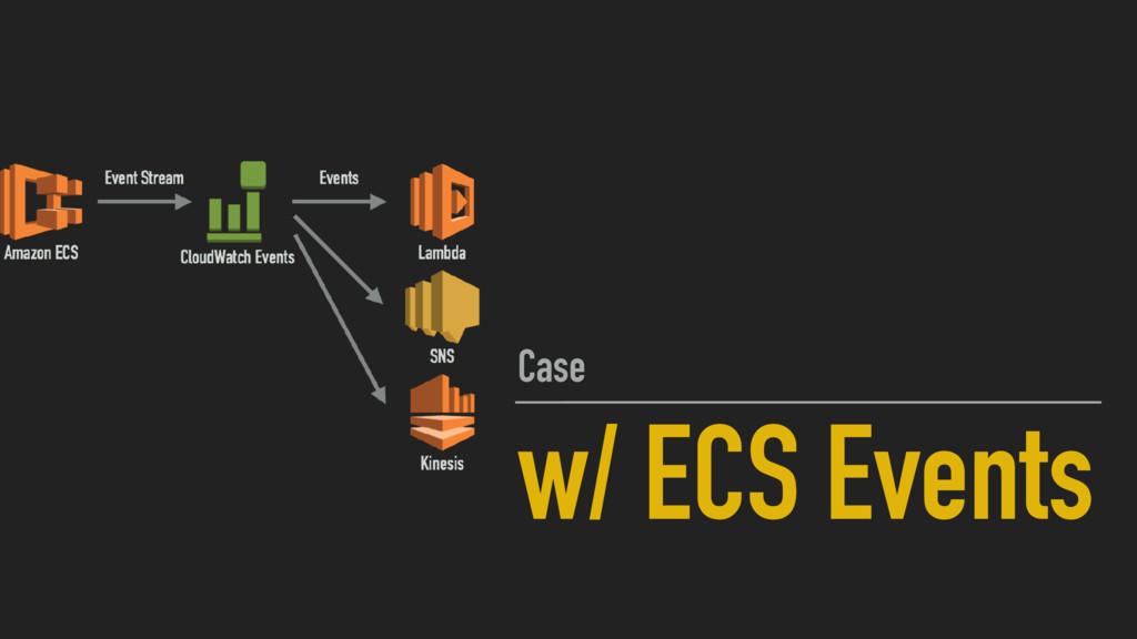 w/ ECS Events Case