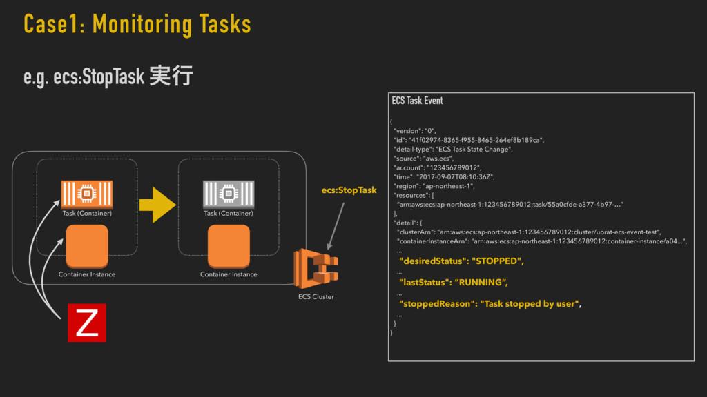 Case1: Monitoring Tasks e.g. ecs:StopTask ࣮ߦ { ...