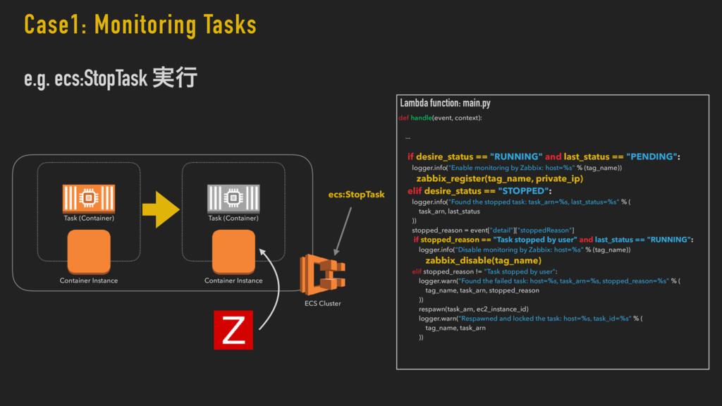 Case1: Monitoring Tasks e.g. ecs:StopTask ࣮ߦ de...