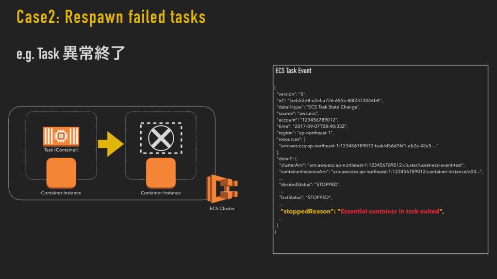 Case2: Respawn failed tasks e.g. Task ҟৗऴྃ ECS ...