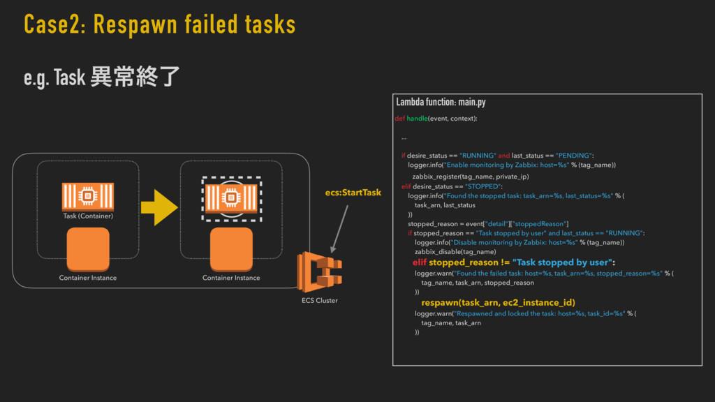Case2: Respawn failed tasks e.g. Task ҟৗऴྃ def ...