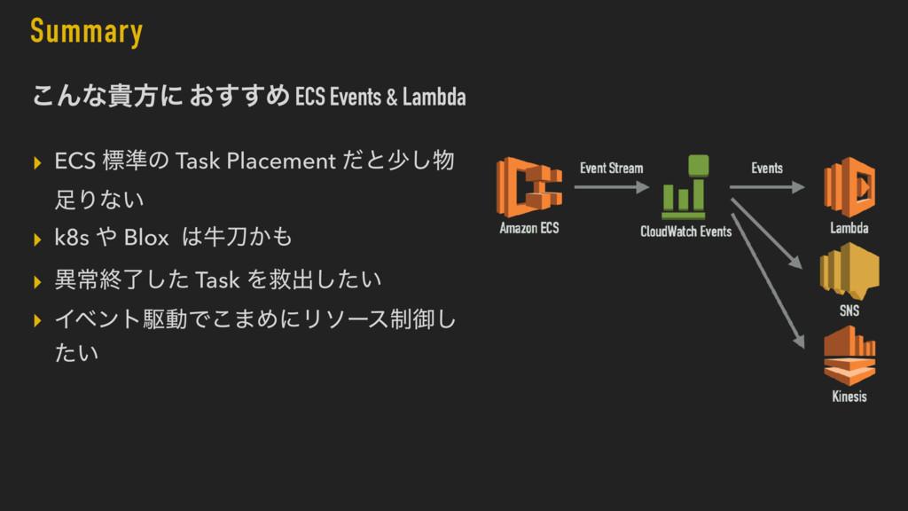 Summary ͜Μͳوํʹ ͓͢͢Ί ECS Events & Lambda ▸ ECS ඪ...