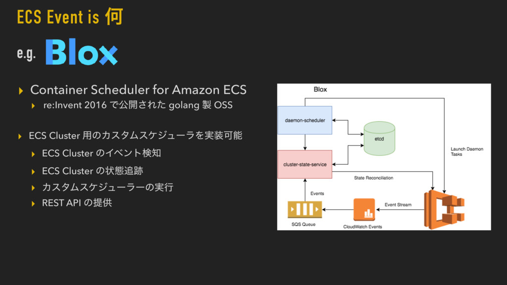 ECS Event is Կ e.g. ▸ Container Scheduler for A...