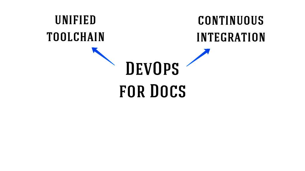 DevOps for Docs continuous integration unified ...