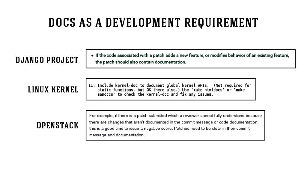 docs as a development requirement django projec...