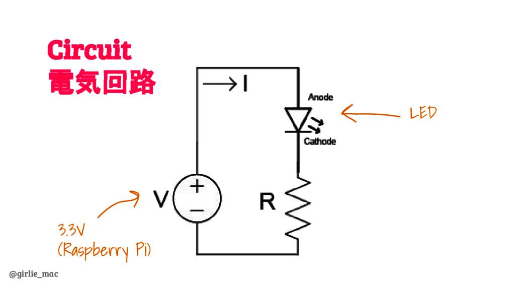 @girlie_mac Circuit 電気回路 3.3V (Raspberry Pi) LED
