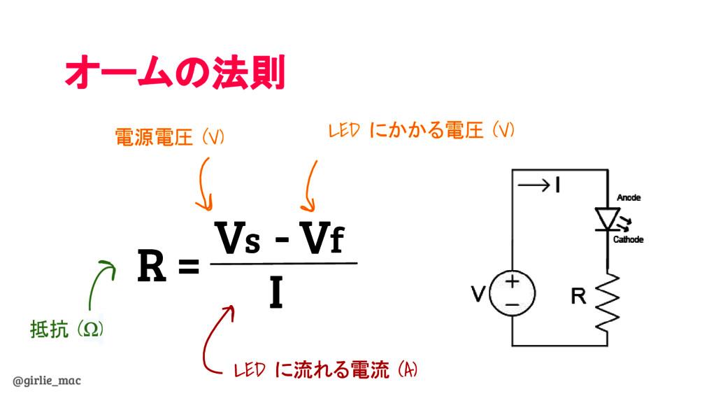 @girlie_mac オームの法則 R = V - V s f I 電源電圧 (V) LED...