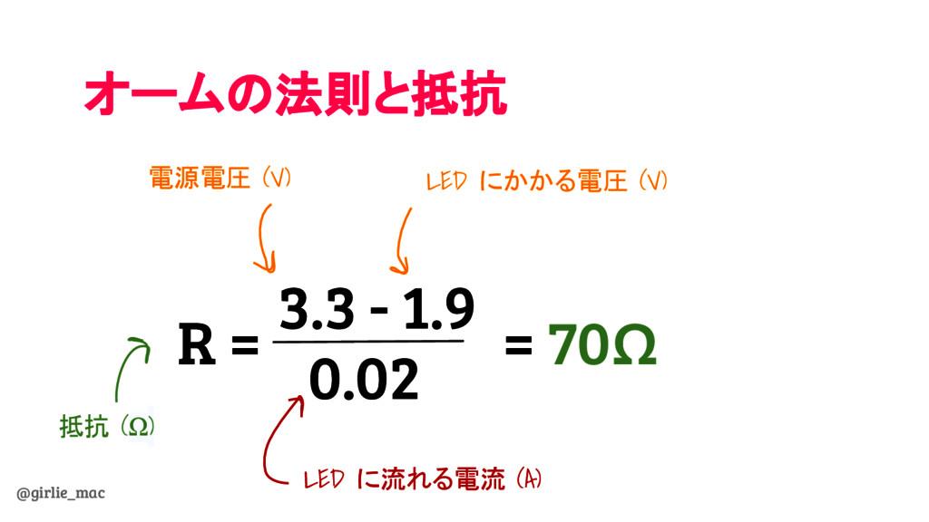 @girlie_mac オームの法則と抵抗 R = 3.3 - 1.9 0.02 電源電圧 (...