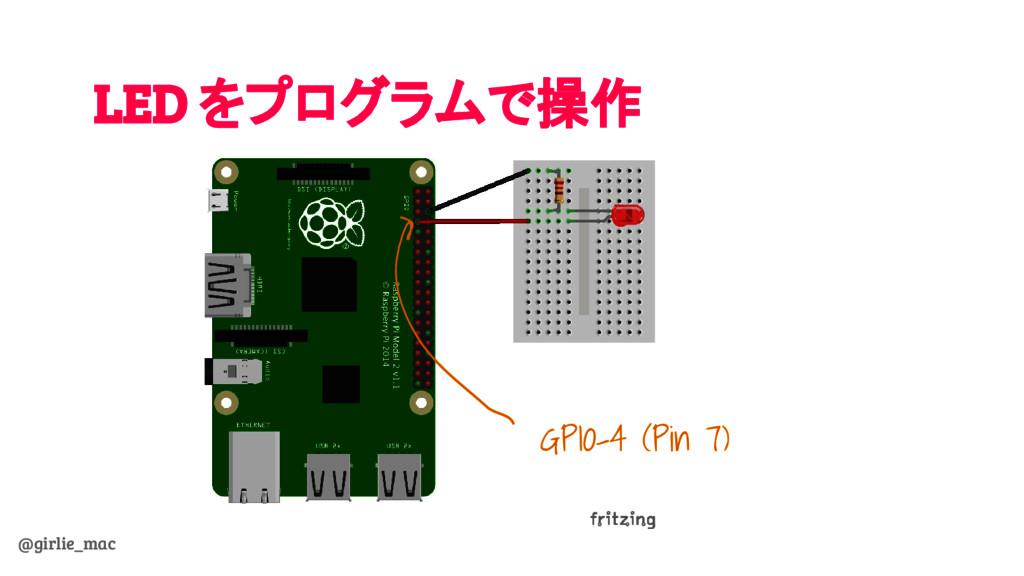 @girlie_mac LED をプログラムで操作 GPIO-4 (Pin 7)