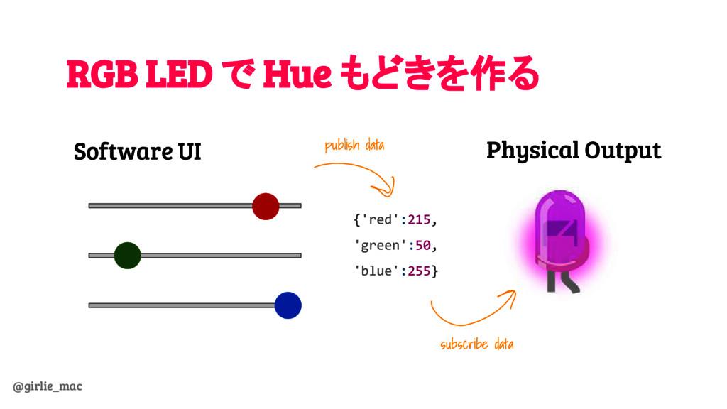 @girlie_mac RGB LED で Hue もどきを作る {'red':215, 'g...