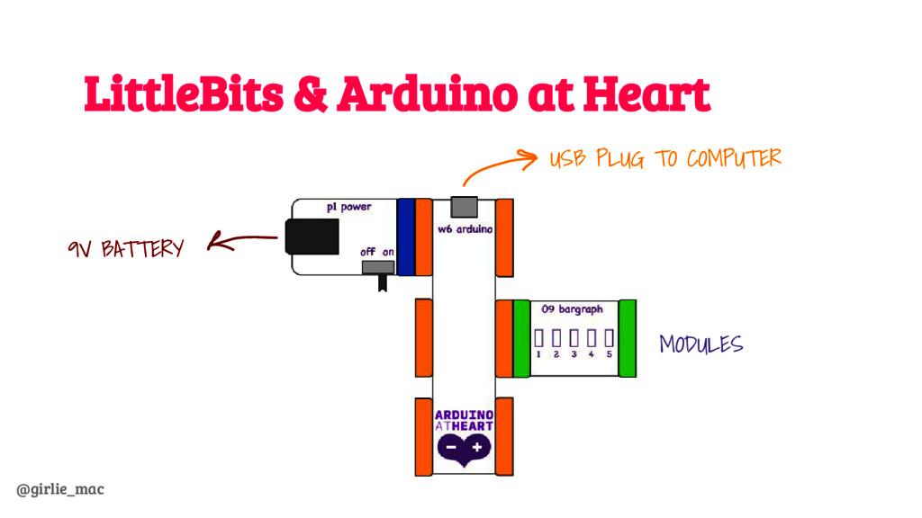 @girlie_mac LittleBits & Arduino at Heart 9V BA...