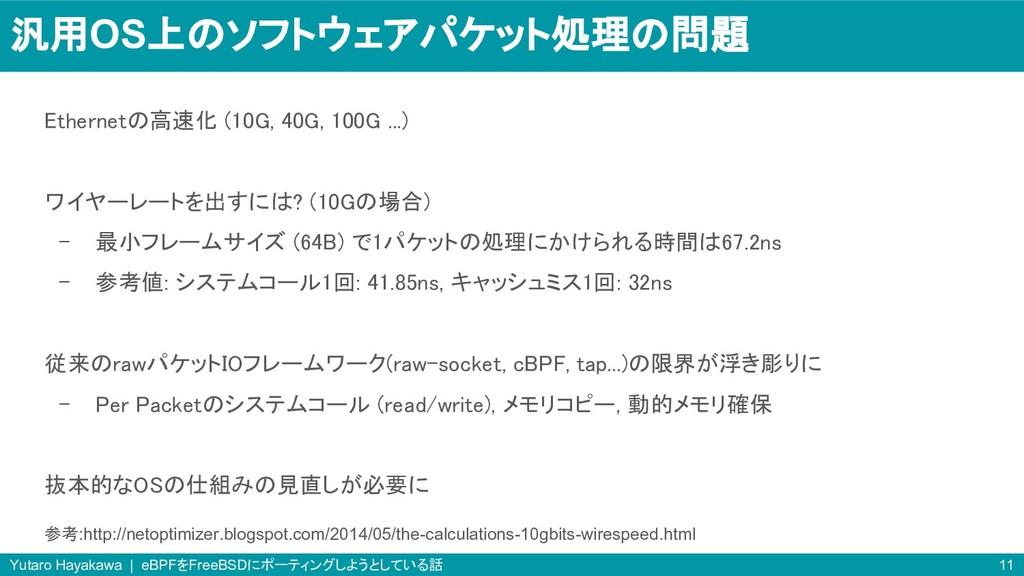 汎用OS上のソフトウェアパケット処理の問題 Ethernetの高速化 (10G, 40G, 1...