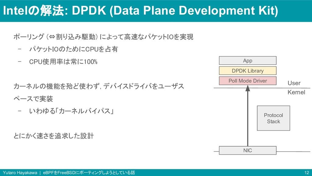 Intelの解法: DPDK (Data Plane Development Kit) ポーリ...