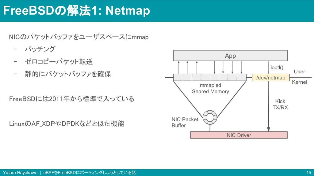 FreeBSDの解法1: Netmap NICのパケットバッファをユーザスペースにmmap -...