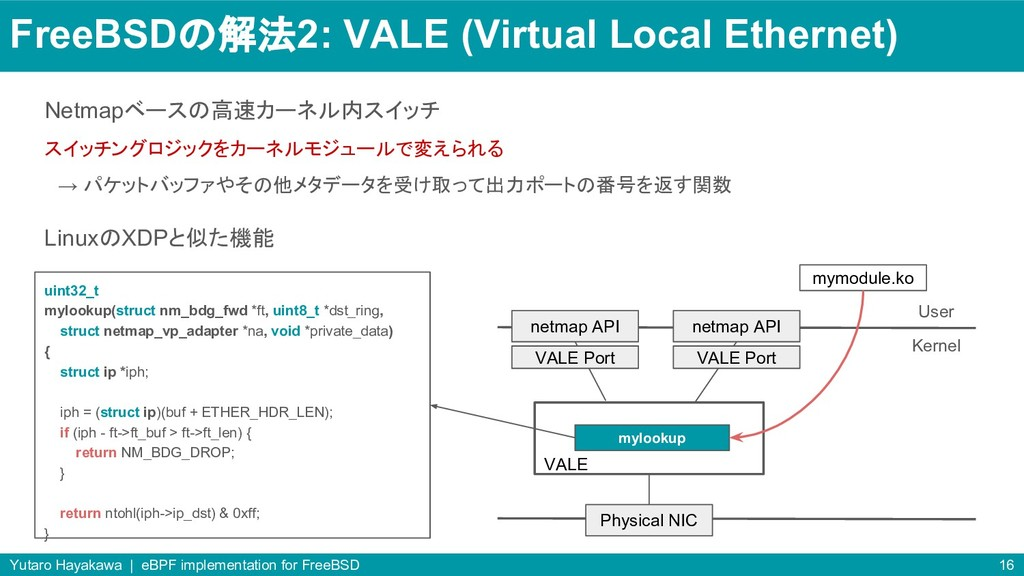 FreeBSDの解法2: VALE (Virtual Local Ethernet) Netm...