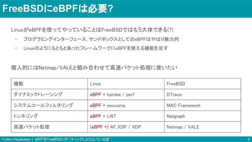 FreeBSDにeBPFは必要? LinuxがeBPFを使ってやっていることはFreeBSDで...
