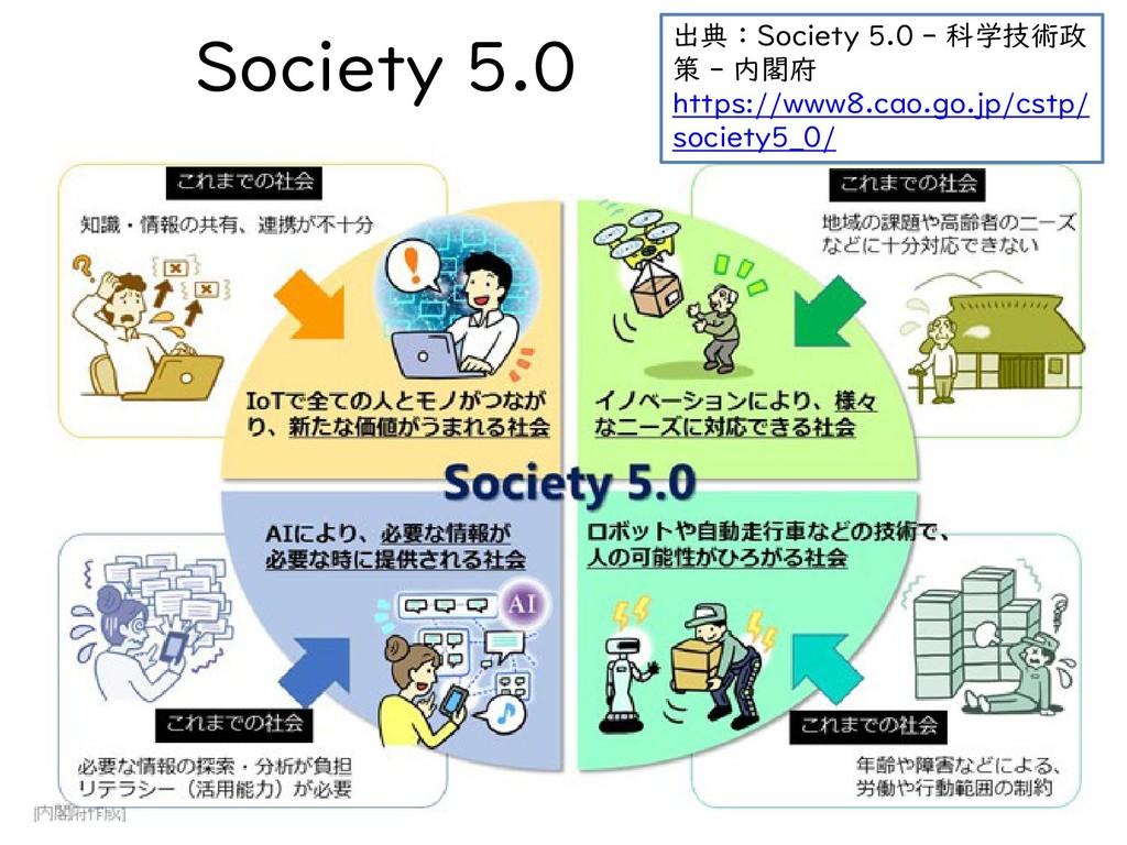 Society 5.0 4 出典:Society 5.0 - 科学技術政 策 - 内閣府 ht...