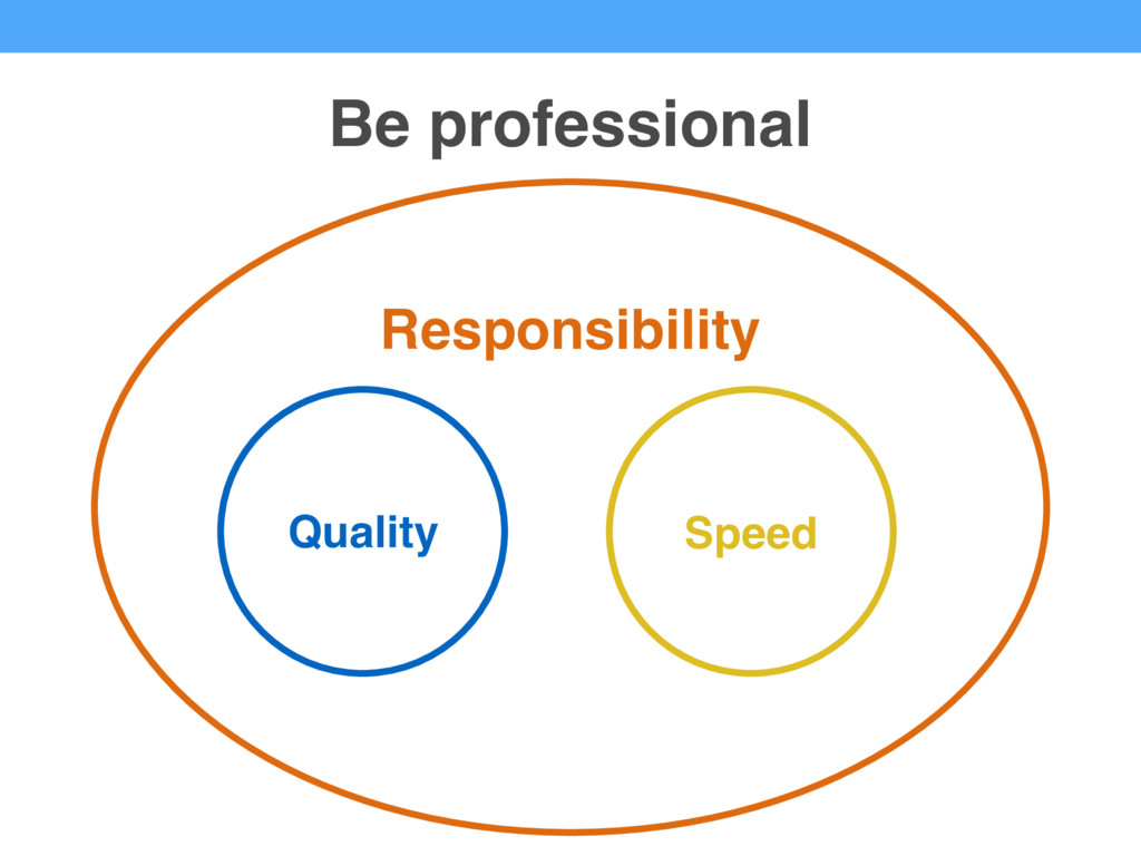 Responsibility Be professional Quality Speed
