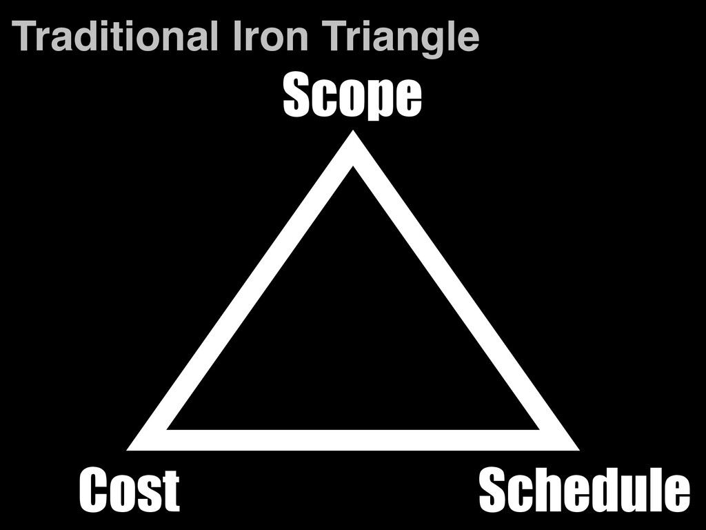 Scope Cost Schedule Traditional Iron Triangle